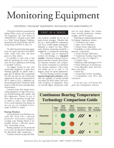 Monitoring Equipment (Grain Journal Series)