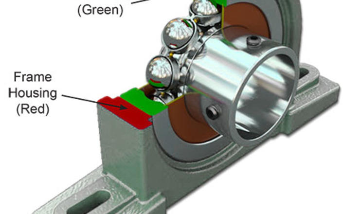 Cut Away Diagram of Pillow Block Bearing